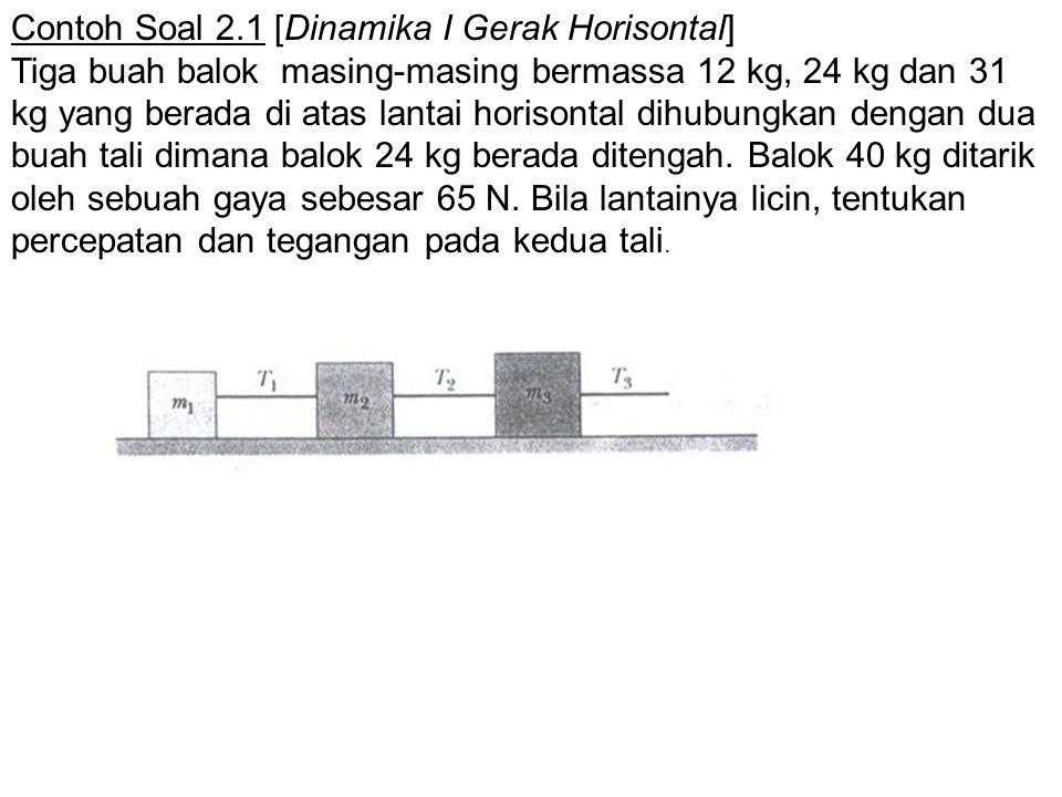Contoh Soal 2.1 [Dinamika I Gerak Horisontal]
